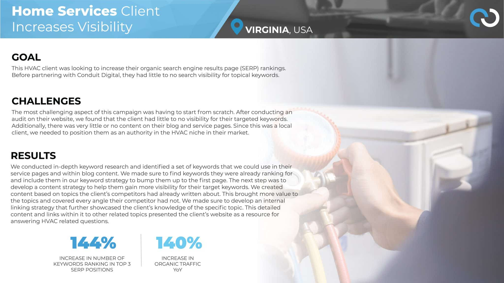 Conduit Home Services Client success story