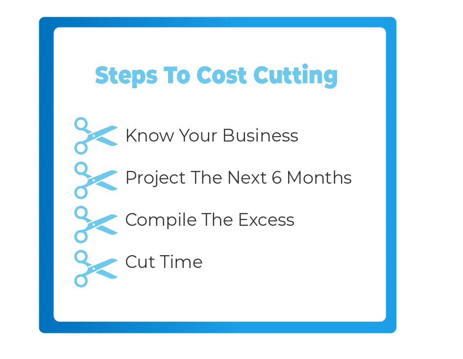 tips to cost savings